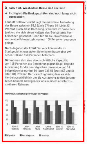 """Aus: FDP-Wahlkampflyer """"Aus Liebe zu Wiesbaden - Nein zur Citybahn!"""""""